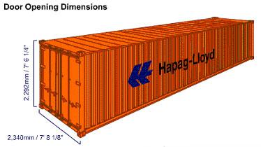 Container Measurement